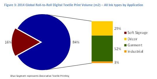 Fabric print futures - Image Reports